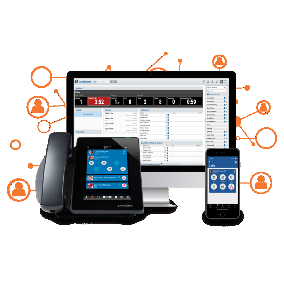Unified VoIP Communication Solutions